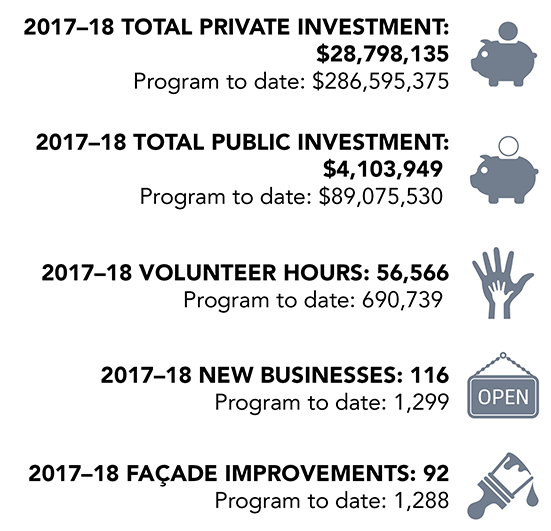 annual-report-graphic-2017-18.png